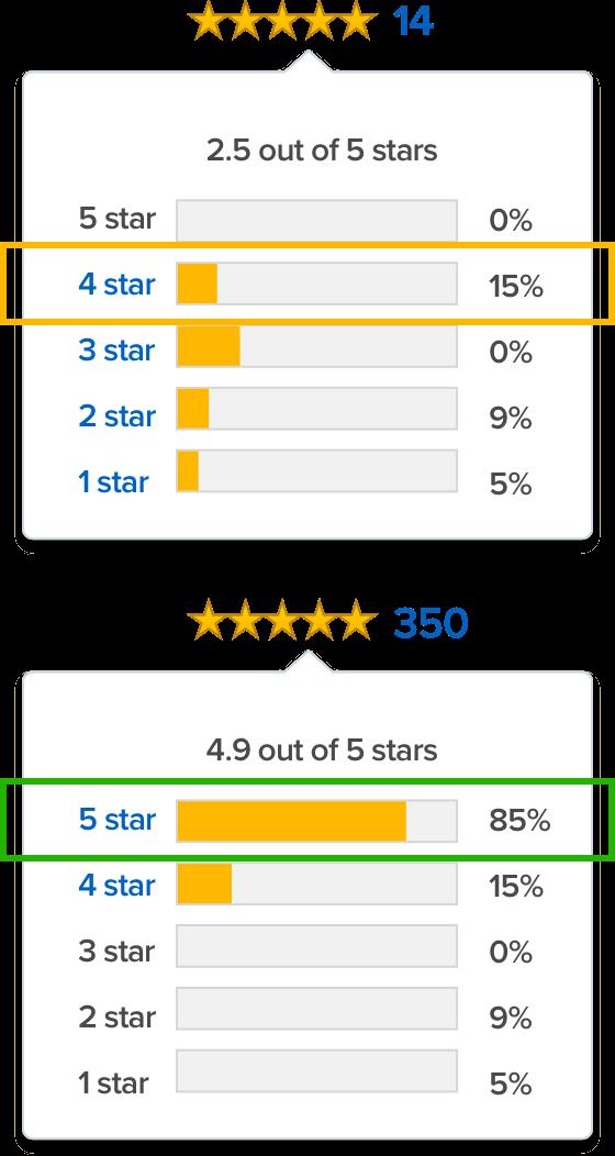 amazon feedback software free